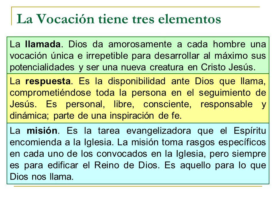 La Vocación tiene tres elementos