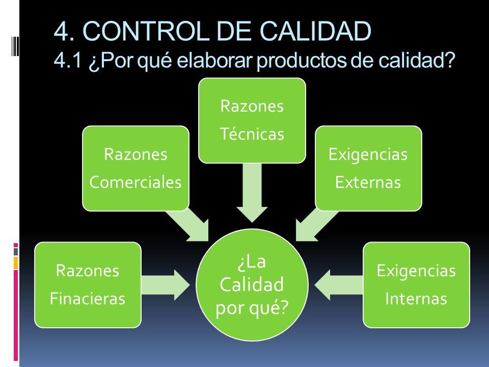 4. CONTROL DE CALIDAD 4.1 ¿Por qué elaborar productos de calidad
