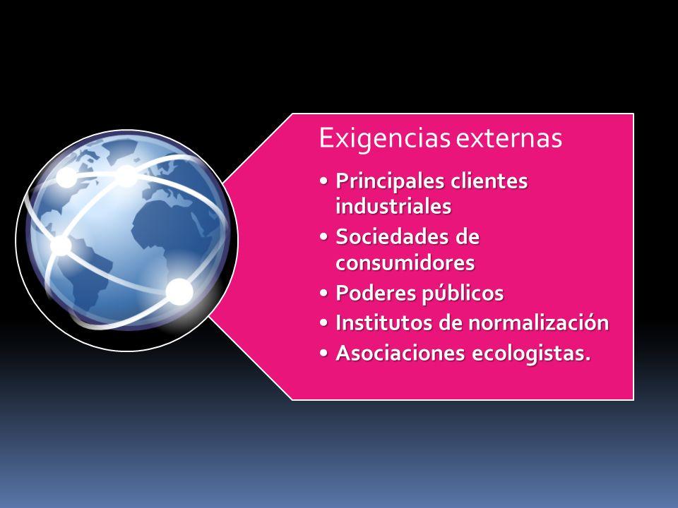 Exigencias externas Principales clientes industriales. Sociedades de consumidores. Poderes públicos.