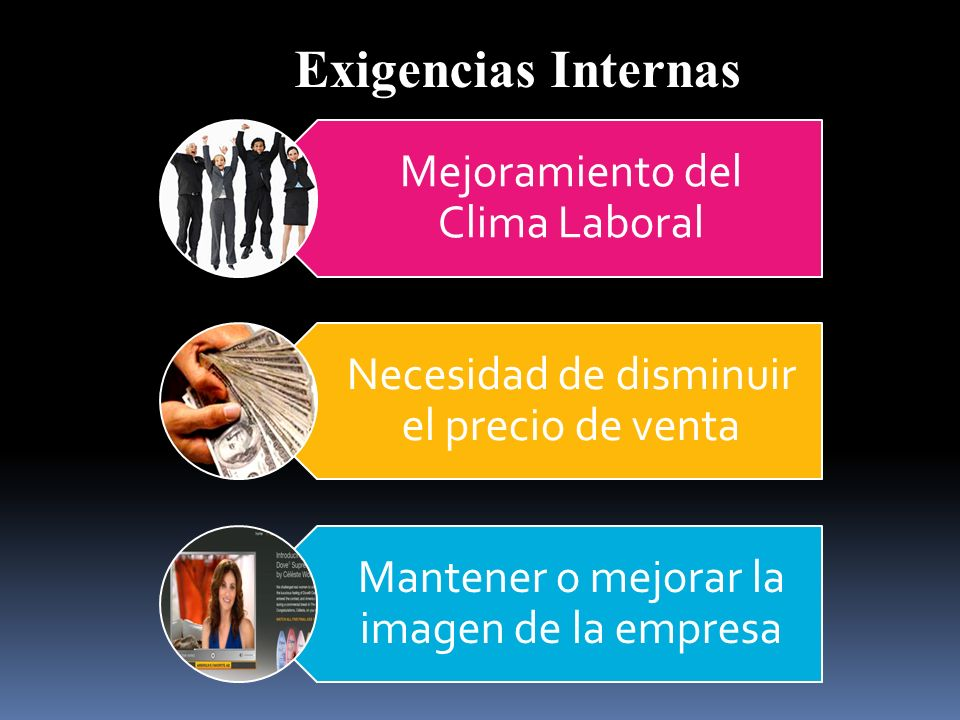 Exigencias Internas Mejoramiento del Clima Laboral