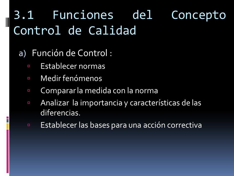 3.1 Funciones del Concepto Control de Calidad