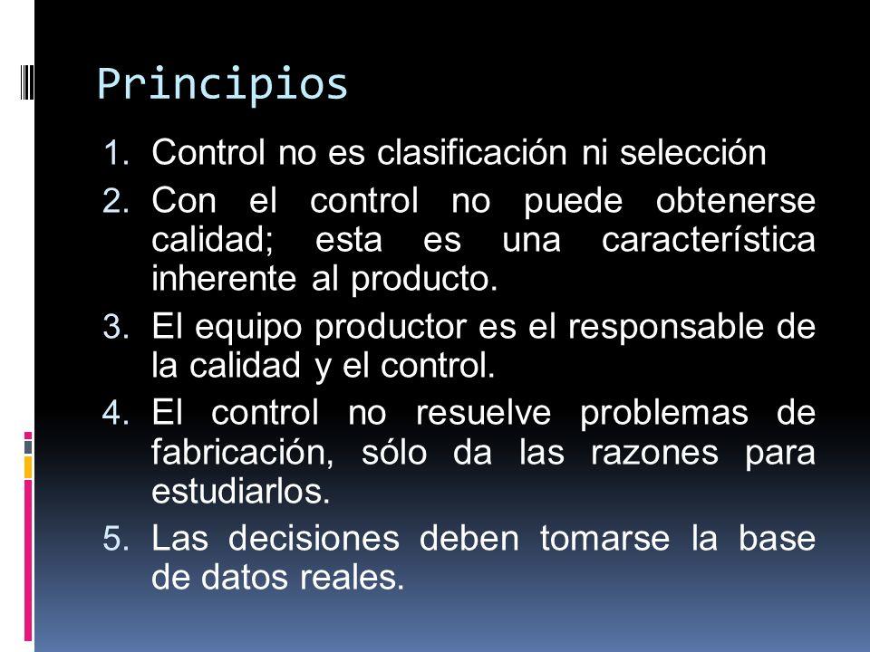 Principios Control no es clasificación ni selección