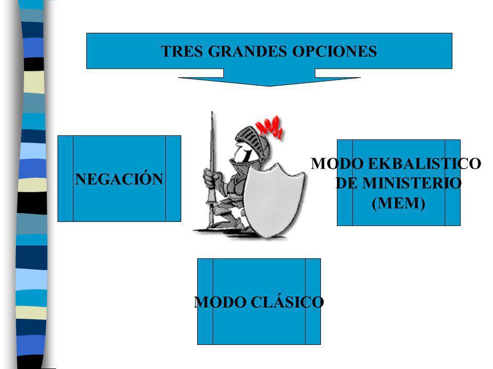 TRES GRANDES OPCIONES NEGACIÓN MODO EKBALISTICO DE MINISTERIO (MEM) MODO CLÁSICO