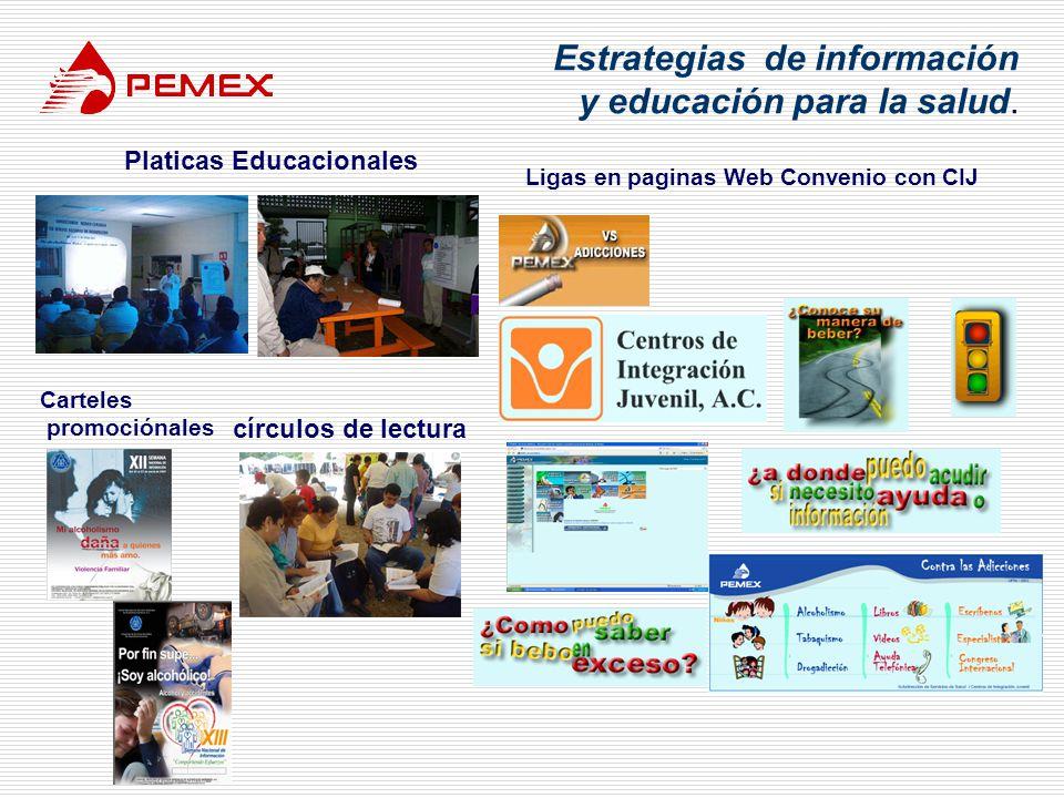 Estrategias de información y educación para la salud.