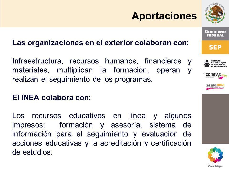 Aportaciones Las organizaciones en el exterior colaboran con: