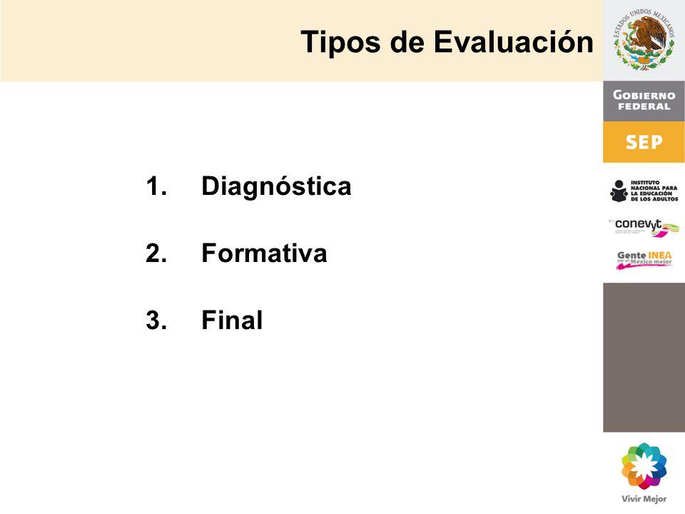 Tipos de Evaluación Diagnóstica Formativa Final