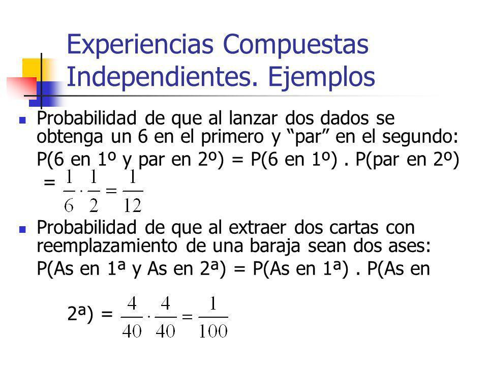 Experiencias Compuestas Independientes. Ejemplos