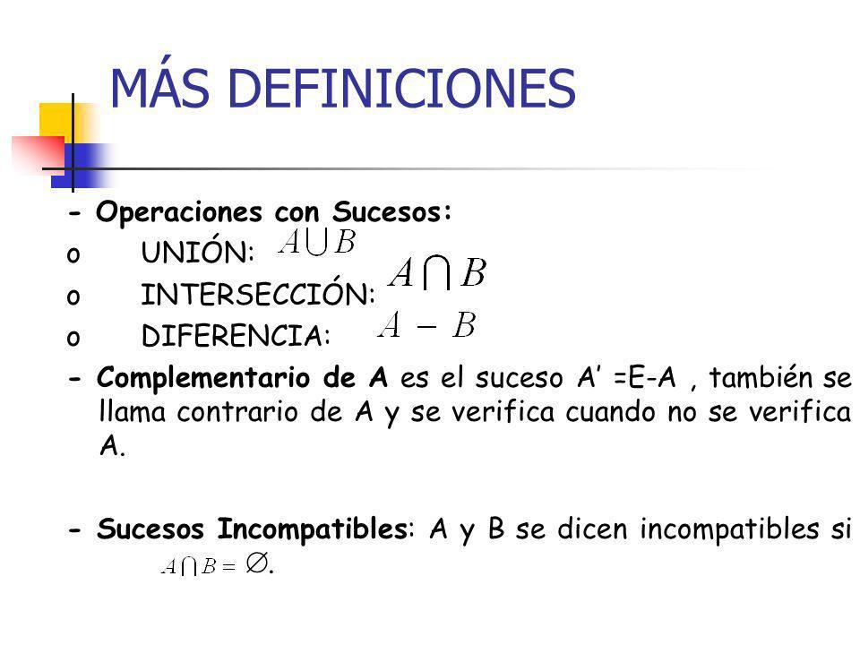 MÁS DEFINICIONES - Operaciones con Sucesos: o UNIÓN: o INTERSECCIÓN: