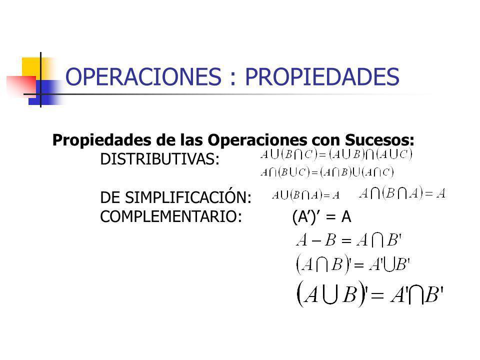 OPERACIONES : PROPIEDADES