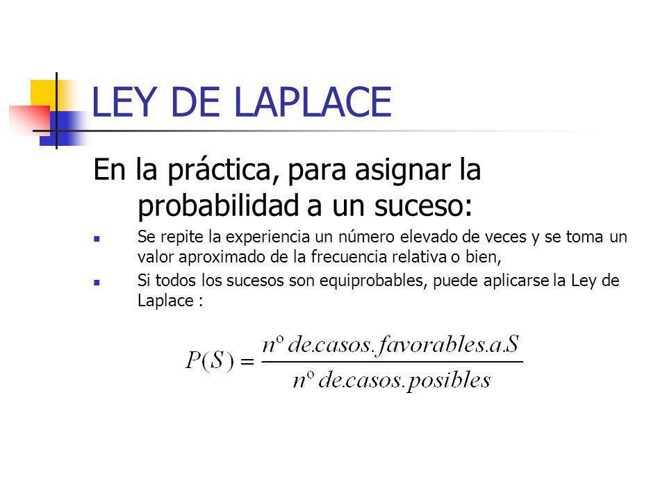 LEY DE LAPLACE En la práctica, para asignar la probabilidad a un suceso:
