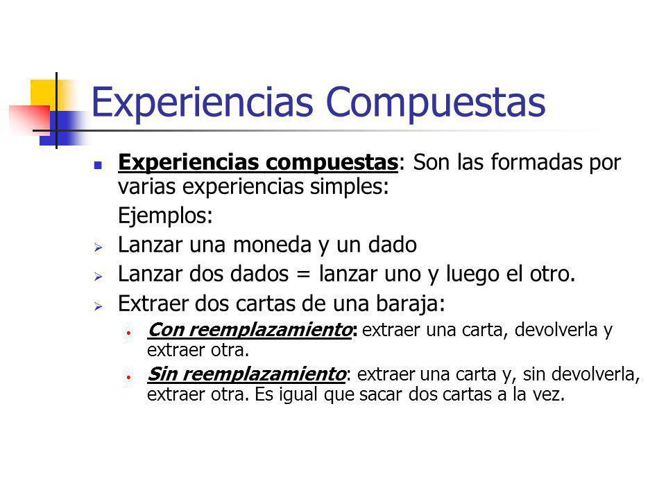 Experiencias Compuestas