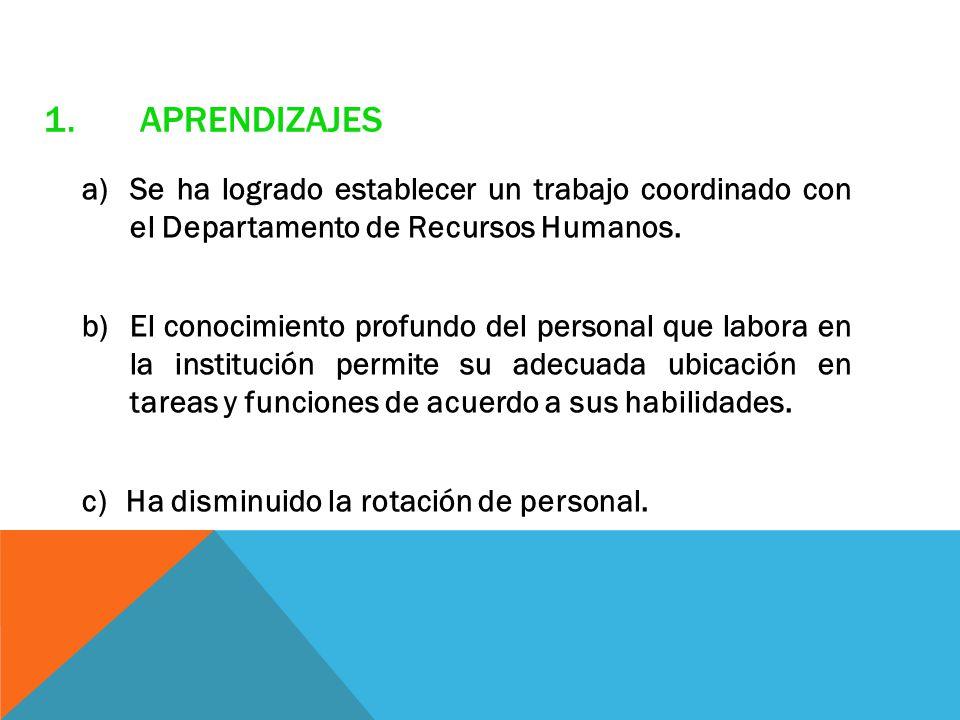 1. Aprendizajes Se ha logrado establecer un trabajo coordinado con el Departamento de Recursos Humanos.