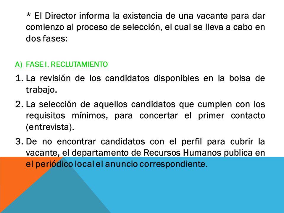 1. La revisión de los candidatos disponibles en la bolsa de trabajo.