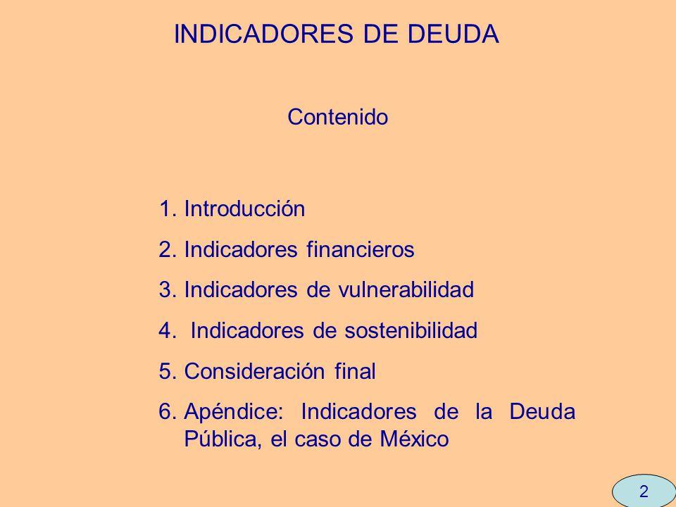INDICADORES DE DEUDA Contenido Introducción Indicadores financieros