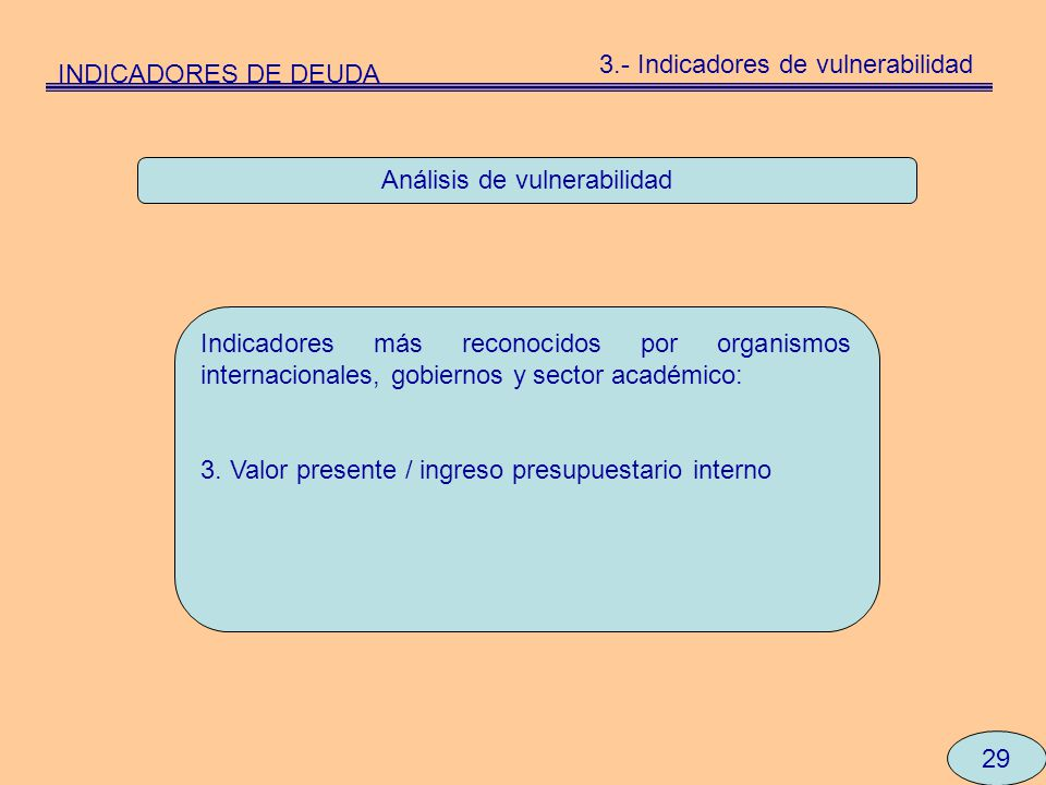 3.- Indicadores de vulnerabilidad