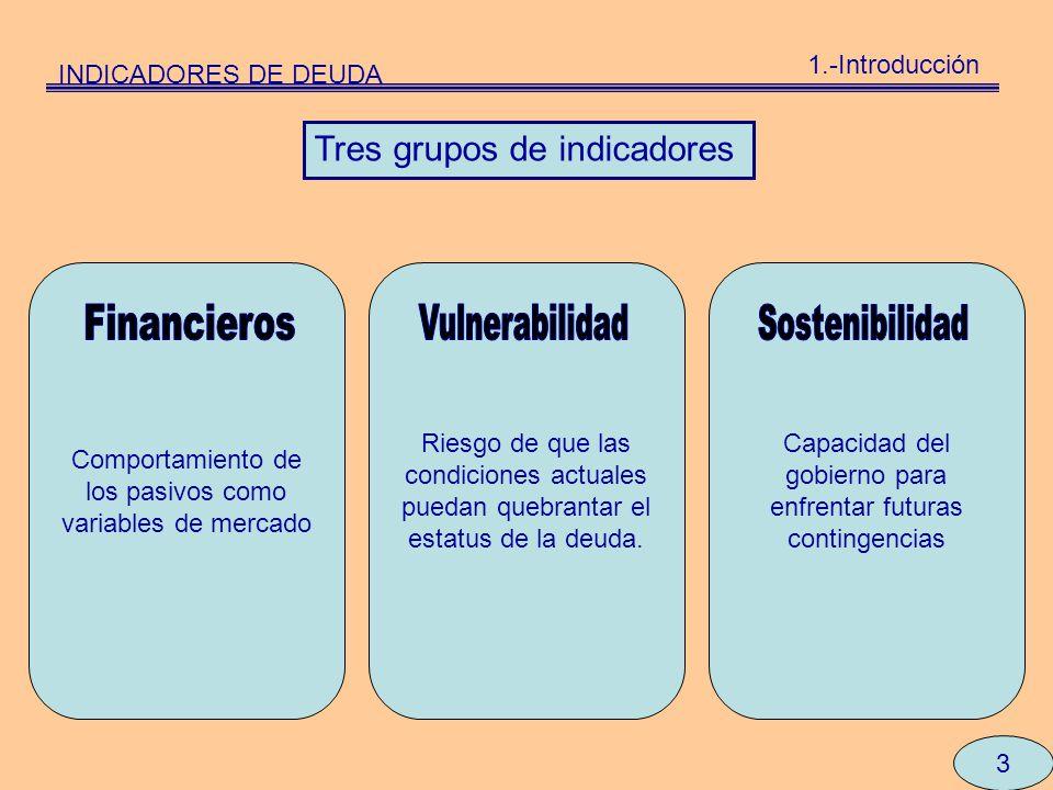 Tres grupos de indicadores