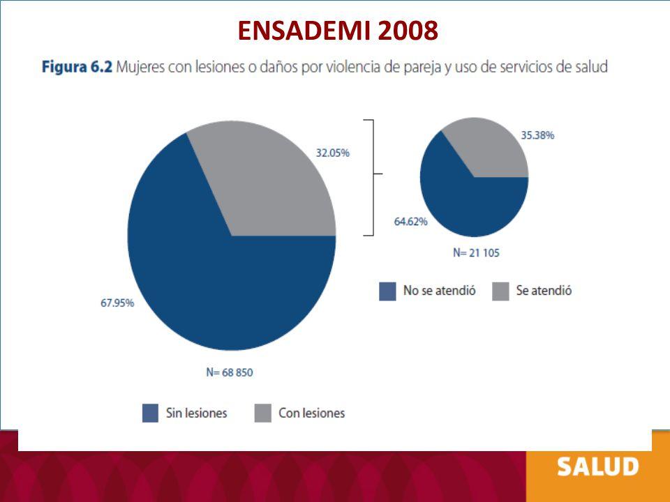 ENSADEMI 2008