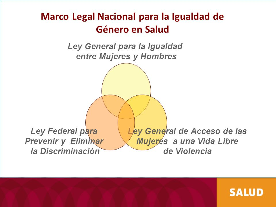 Marco Legal Nacional para la Igualdad de Género en Salud