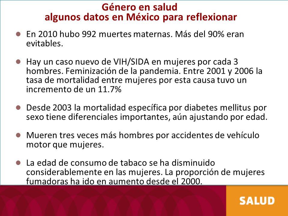 Género en salud algunos datos en México para reflexionar