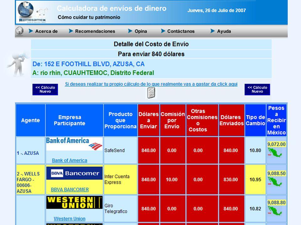 Bank Of America en la Calculadora de Envíos de Dinero. Índice