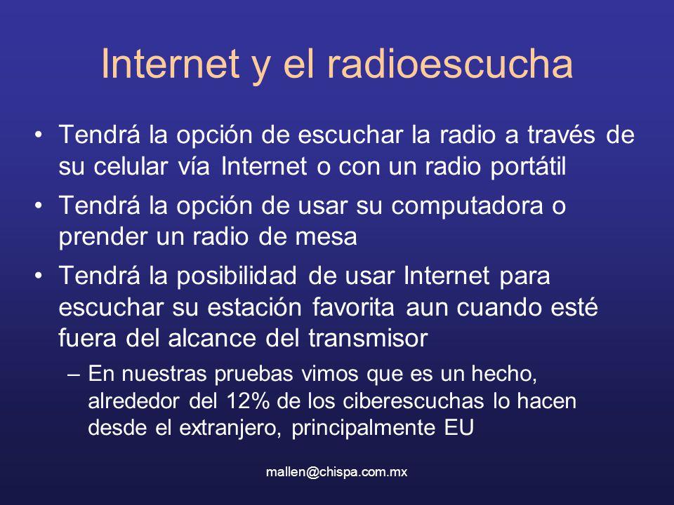 Internet y el radioescucha