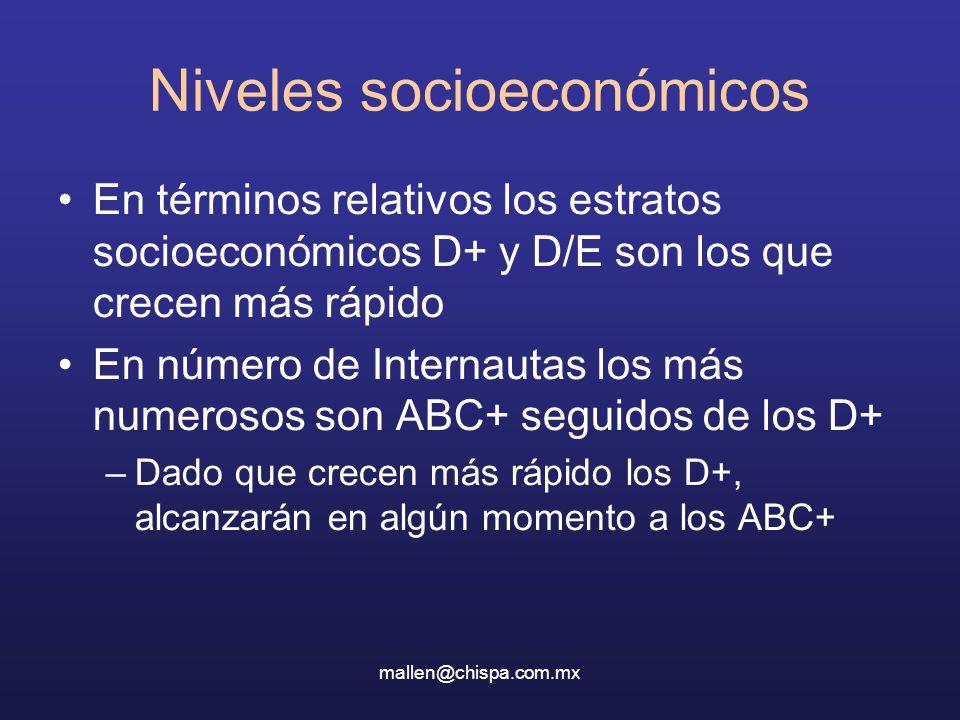 Niveles socioeconómicos