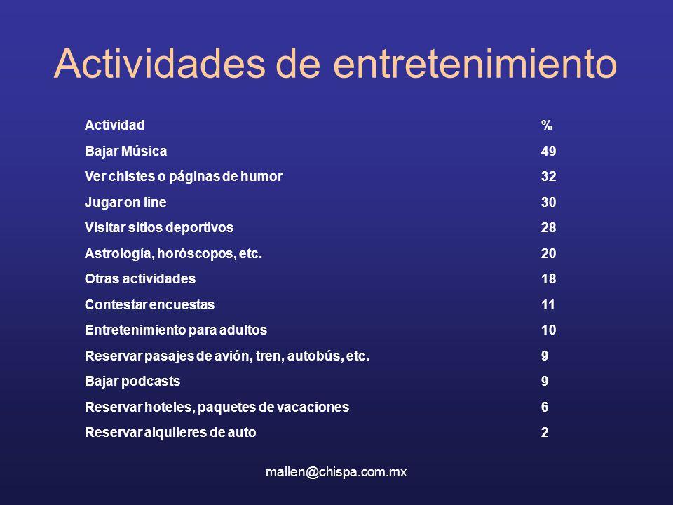 Actividades de entretenimiento