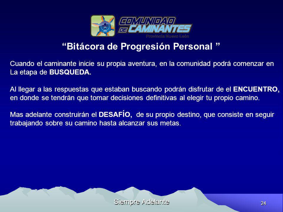 Bitácora de Progresión Personal