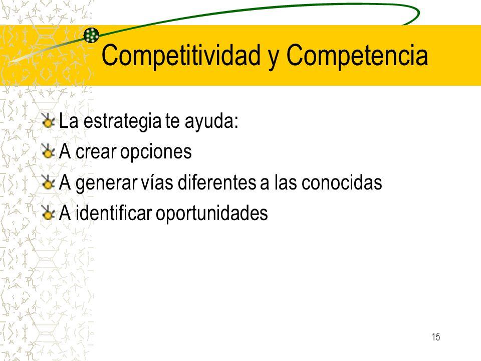 Competitividad y Competencia