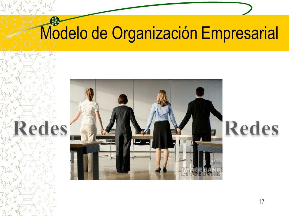 Modelo de Organización Empresarial