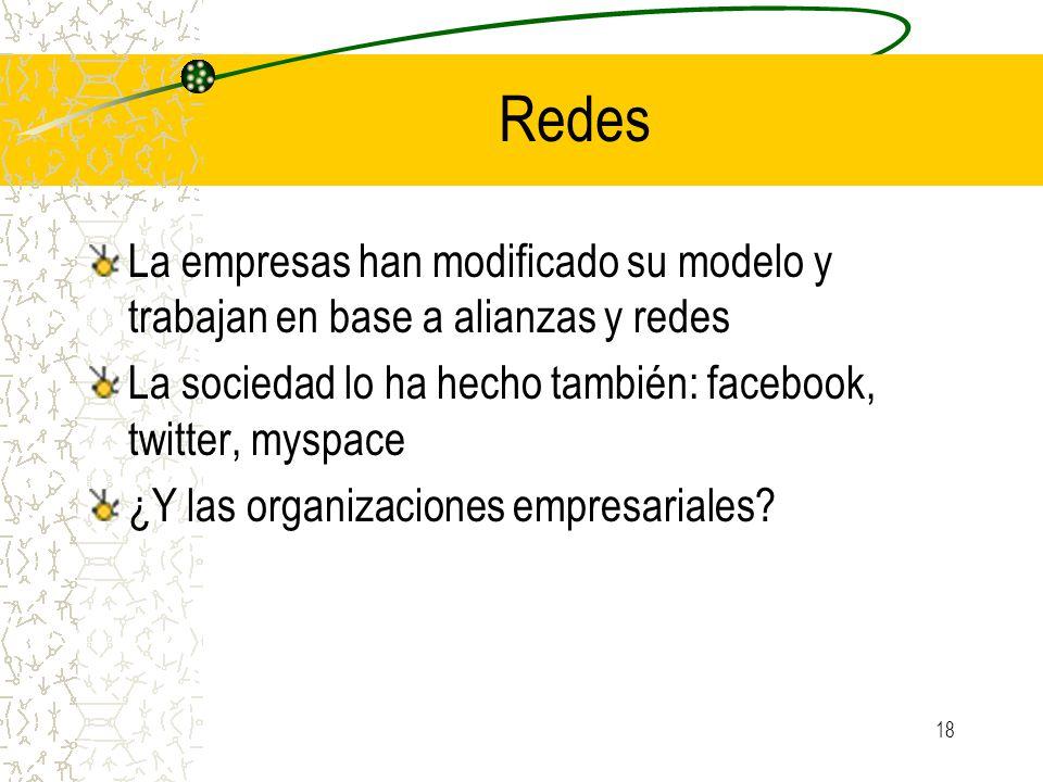 Redes La empresas han modificado su modelo y trabajan en base a alianzas y redes. La sociedad lo ha hecho también: facebook, twitter, myspace.