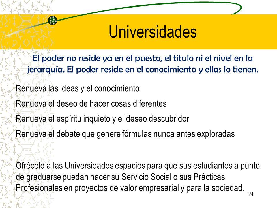 Universidades El poder no reside ya en el puesto, el título ni el nivel en la jerarquía. El poder reside en el conocimiento y ellas lo tienen.