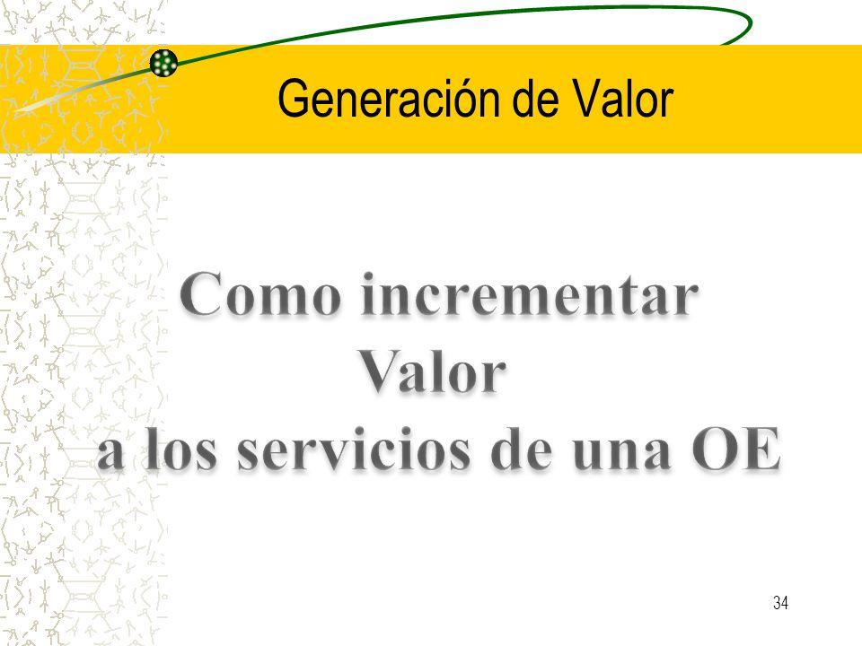 a los servicios de una OE
