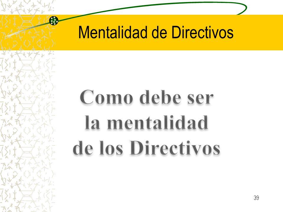Mentalidad de Directivos