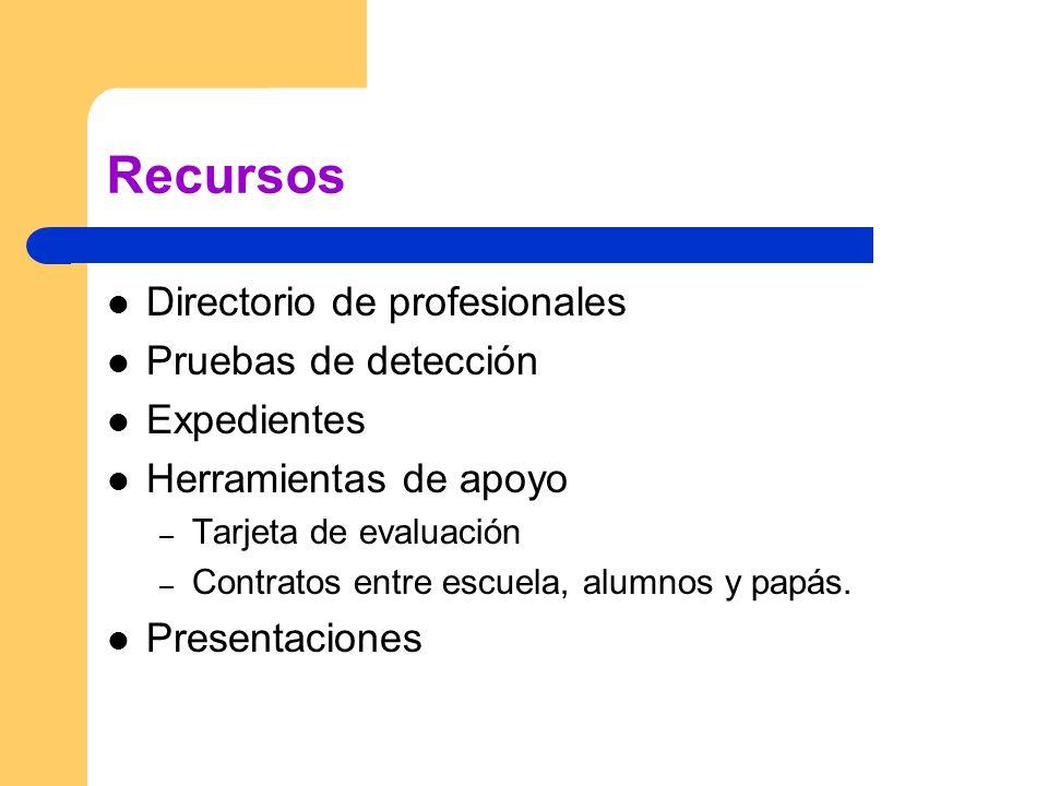 Recursos Directorio de profesionales Pruebas de detección Expedientes