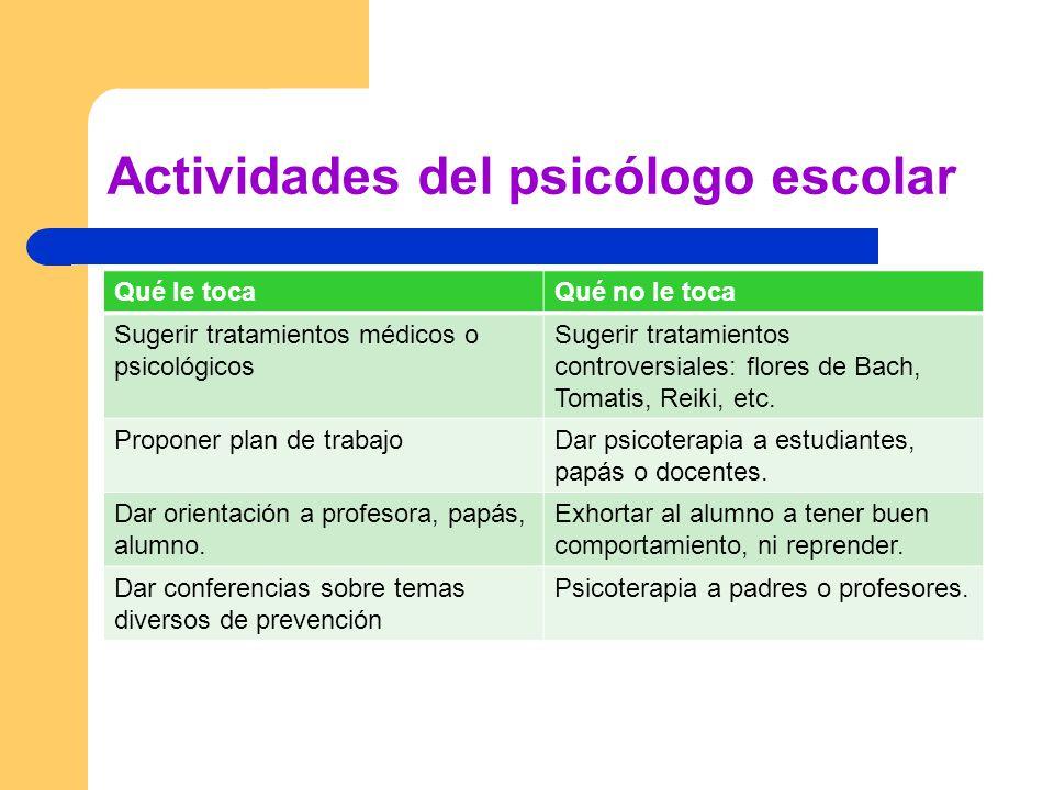Actividades del psicólogo escolar