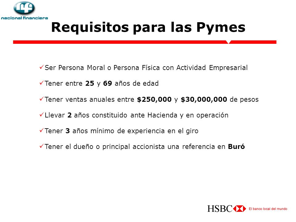 Requisitos para las Pymes