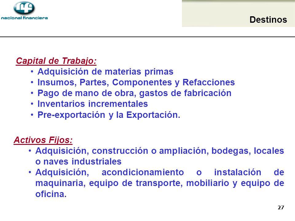 Destinos Capital de Trabajo: Adquisición de materias primas. Insumos, Partes, Componentes y Refacciones.