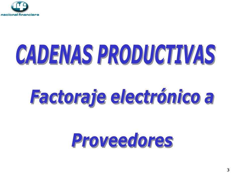 Factoraje electrónico a