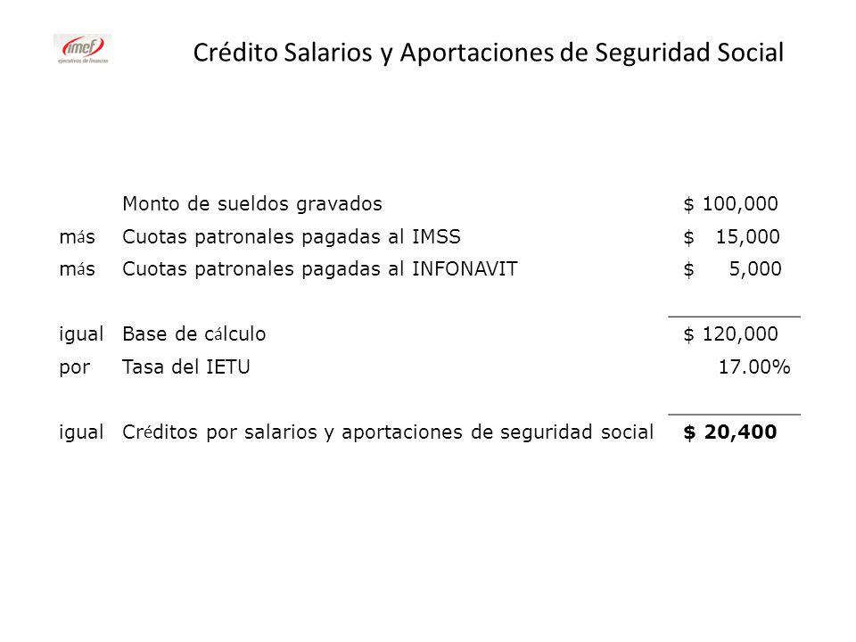 Crédito Salarios y Aportaciones de Seguridad Social