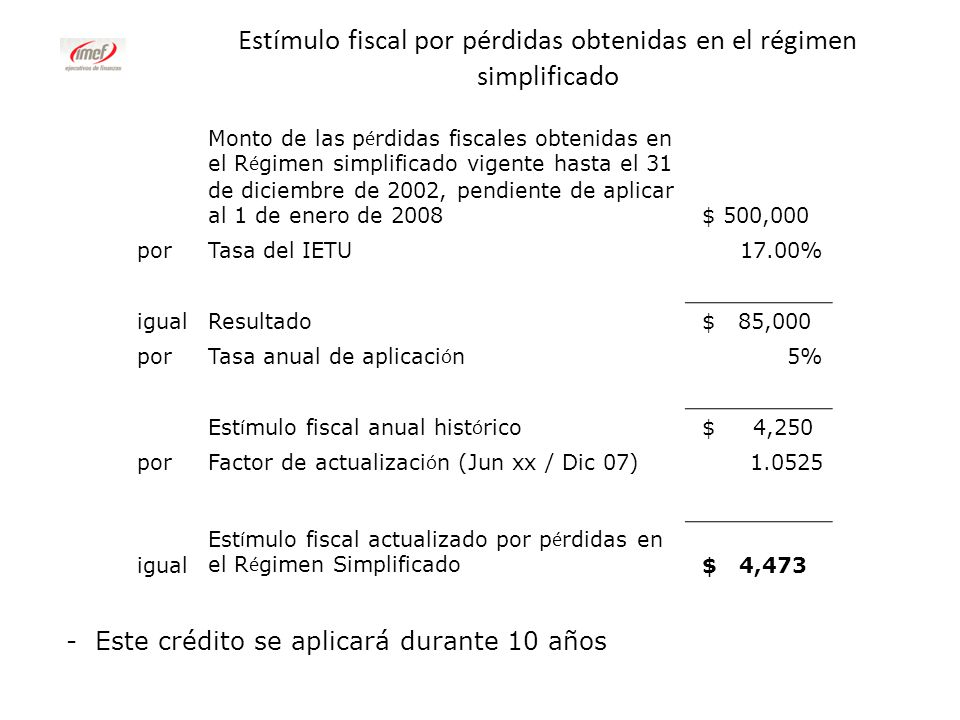 Estímulo fiscal por pérdidas obtenidas en el régimen simplificado