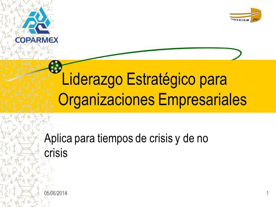 Liderazgo Estratégico para Organizaciones Empresariales
