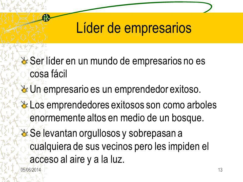 Líder de empresarios Ser líder en un mundo de empresarios no es cosa fácil. Un empresario es un emprendedor exitoso.