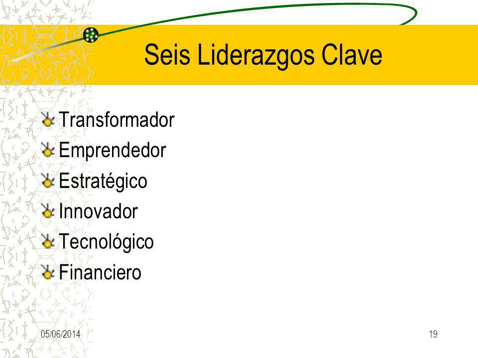 Seis Liderazgos Clave Transformador Emprendedor Estratégico Innovador