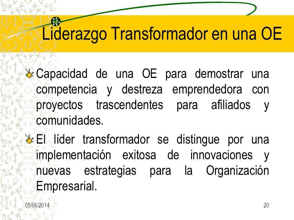 Liderazgo Transformador en una OE