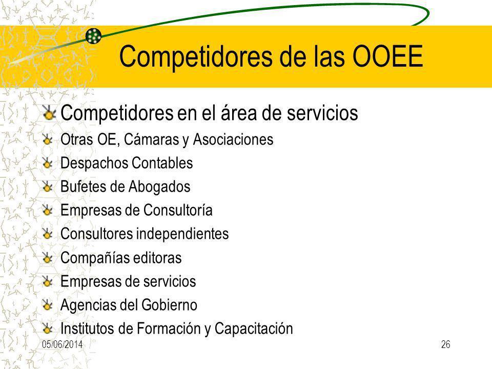 Competidores de las OOEE