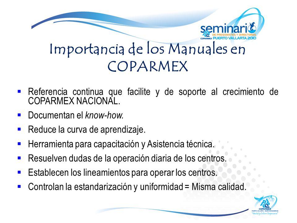 Importancia de los Manuales en COPARMEX
