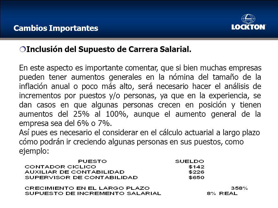 Cambios Importantes Inclusión del Supuesto de Carrera Salarial.