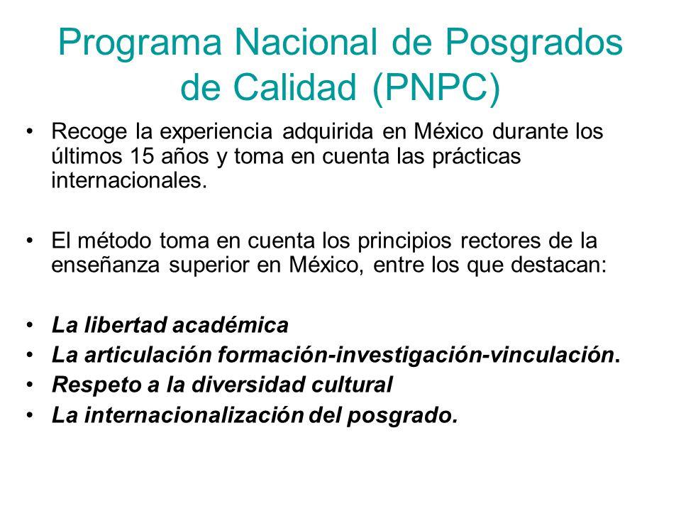 Programa Nacional de Posgrados de Calidad (PNPC)