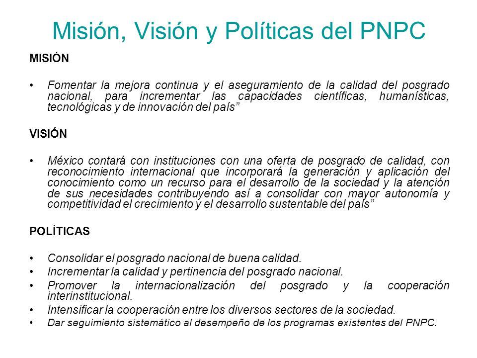 Misión, Visión y Políticas del PNPC